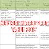 Download Kisi-Kisi Materi PLPG 2017 Semua Mapel