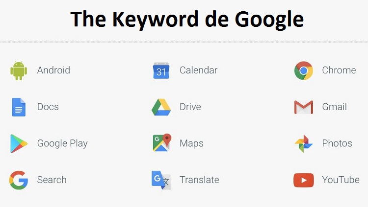 The Keyword est le nouveau Blog central qui regroupe les 19 blogs de Google
