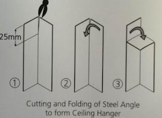 Cara Pasang Gypsum Untuk Plafon