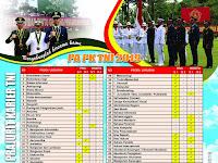 Penerimaan Calon Perwira Prajurit Karir TNI 2019 Untuk D3 & S1 (Pendaftaran : 2 September s.d 31 Oktober 2019)