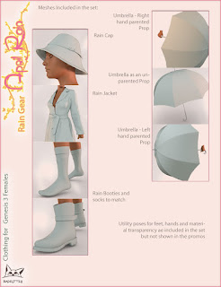 April Rain Gear for Genesis 3 Female(s)