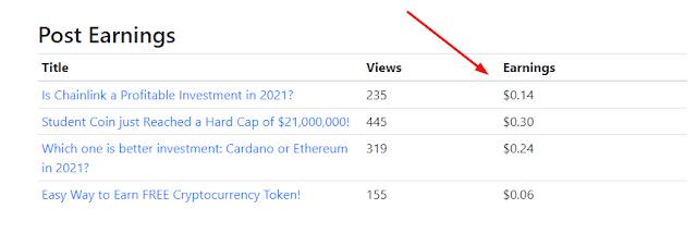 publish0x earnings