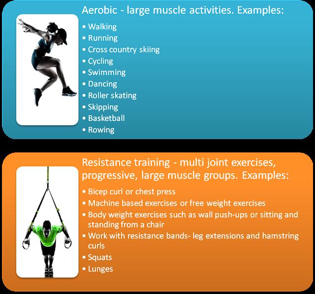 Common EXERCISES for Diabetes management