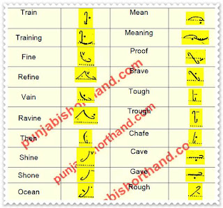 pitman-book-shorthand-exercise-51-1