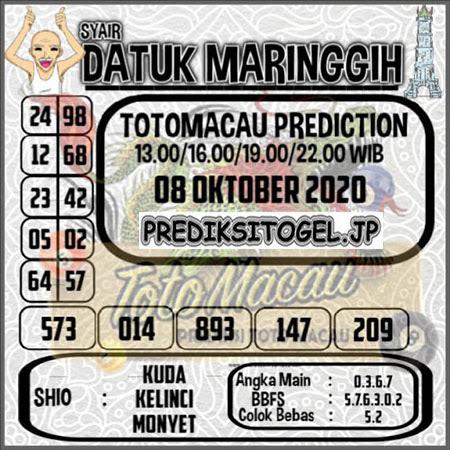 Syair Datuk Maringgih Toto Macau Kamis 08 Oktober 2020