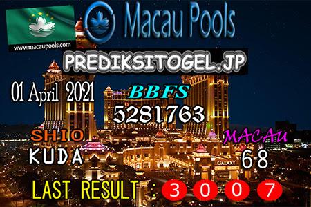 Prediksi Wangsit Togel Macau Kamis 01 April 2021