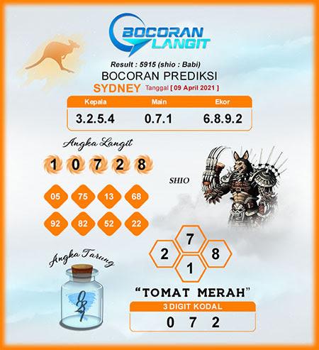 Bocoran Togel Sidney Jumat 09-04-2021