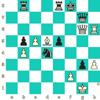 Les Blancs jouent et matent en 2 coups - Pavel Eljanov vs Turkan Mamedjarova, Bienne, 2018
