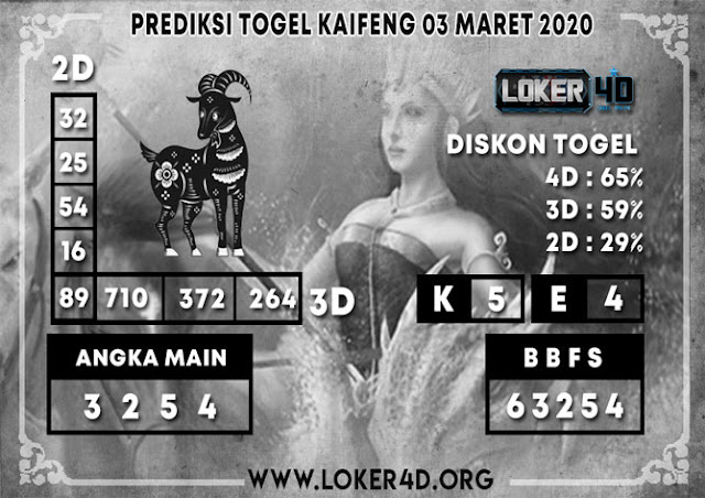 PREDIKSI TOGEL KAIFENG LOKER4D 03 MARET 2020