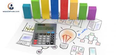 ماهي النسب المالية وكيفية تحليلها | وظائف ناو