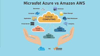 5 Free Courses to learn Azure Cloud Platform  in 2020 - Best of Lot