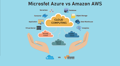 6 Free Courses to learn Azure Cloud Platform