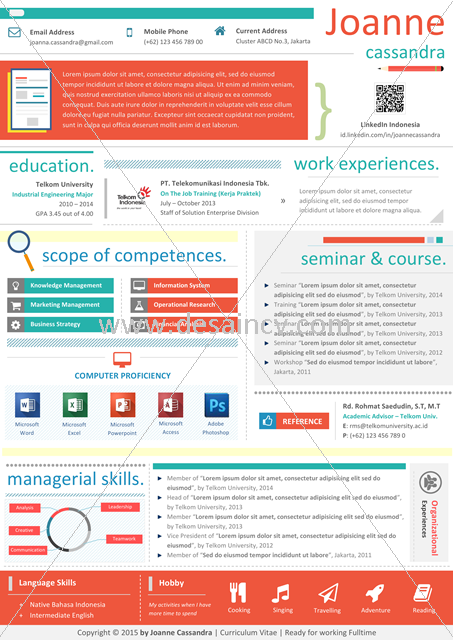 Contoh CV Kreatif Menarik dan Profesional