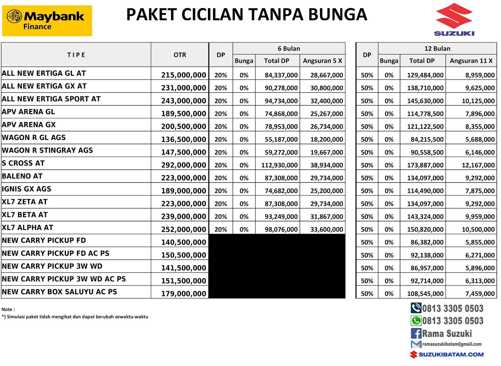 Harga Kredit Cicilan Tanpa Bunga Mobil Suzuki Batam Mei 2020 Mybank Dealer Resmi Mobil Suzuki Batam