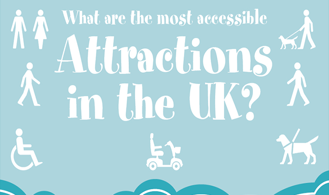 What is the most accessible attraction in the UK?