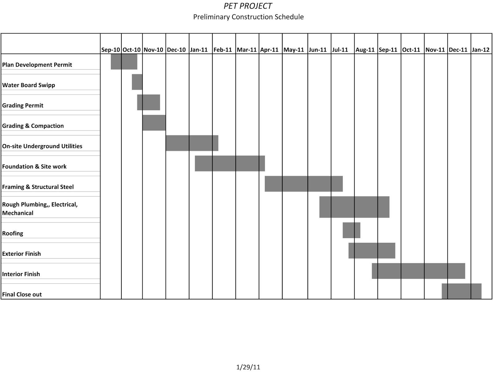 house construction house construction timeline template. Black Bedroom Furniture Sets. Home Design Ideas