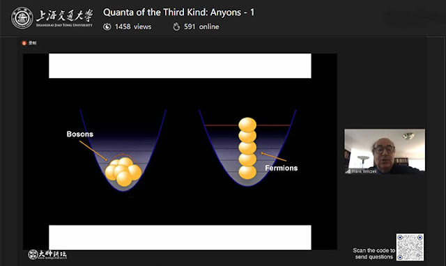 Bosons can be in the same state, while fermions can't  (Source: Frank Wilczek at TDLI lecture)