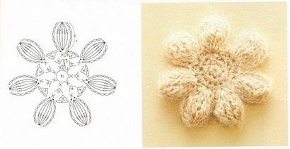flores em crochê com gráficos