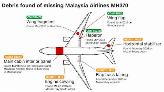 Definisi badan pesawat MH370 yang hilang