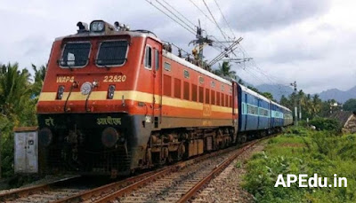 Good news for the unemployed .. 8043 posts in railway departments.  !