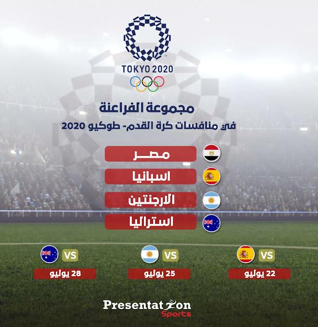 موعد مباريات مصر فى أولمبياد طوكيو 2021