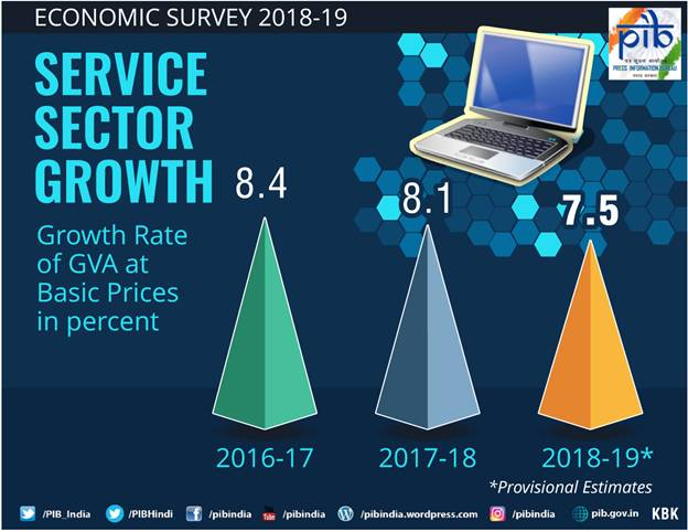 Economic Survey 2018-19 (Service Sector Growth)