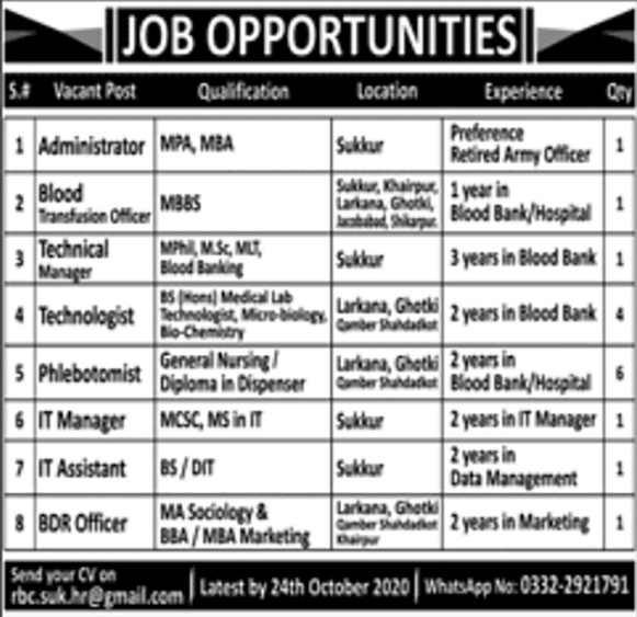 JOBS | Staff Required For Hospital