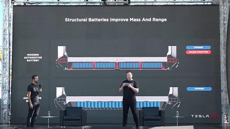 Интеграция батарей Tesla