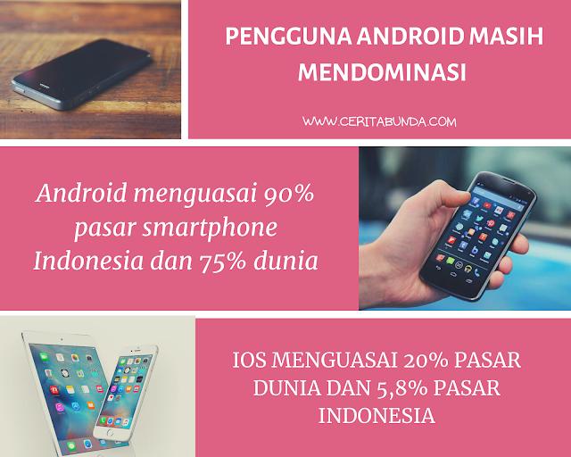 smartphone keren