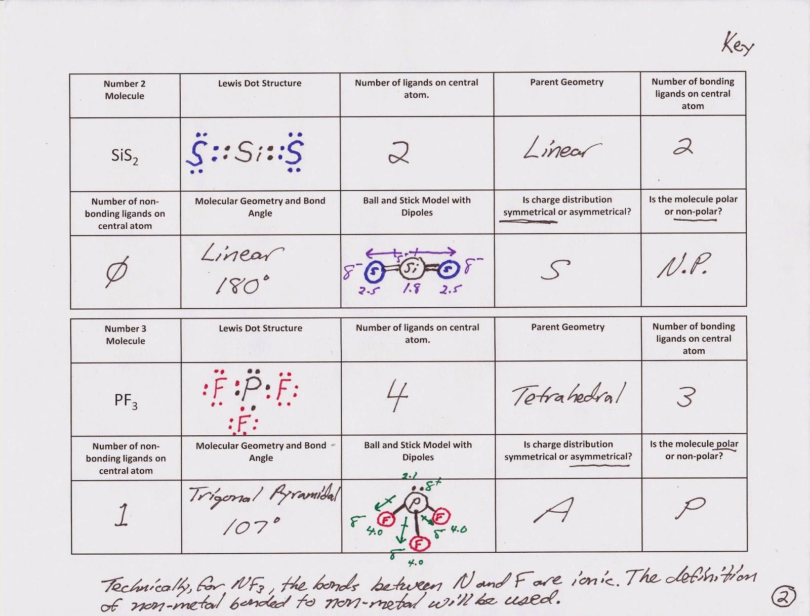 Printables Polarity Of Molecules Worksheet Mywcct
