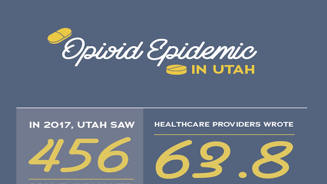 Opioid Epidemic in Utah