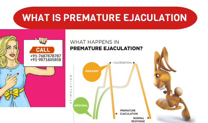 Premature Ejaculation treatment in delhi