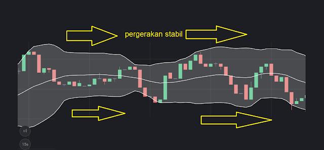 strategi trading binomo paling akurat