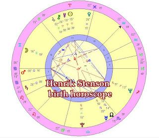 Henrik Stenson birth zodiac forecast