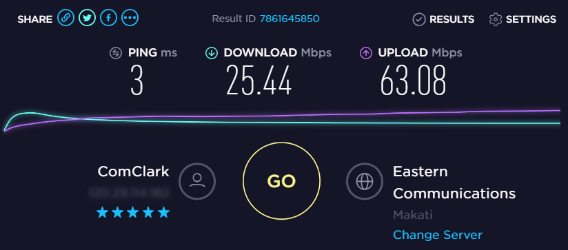 Converge Fiber X Speed Test Results