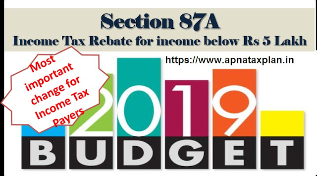 Income Tax Rebate Rs. 12500/- U/s 87A