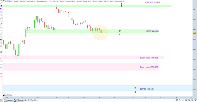 Trading cac40 09/07/20