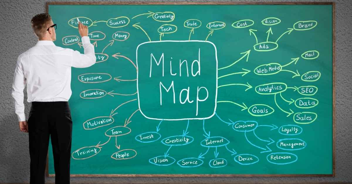 Benefits Of Mind Maps And Mind Maps Techniques - Moniedism
