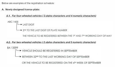 Lto car registration renewal process 2017