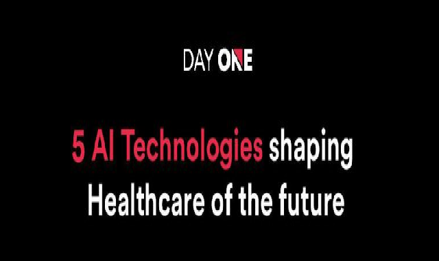 5 AI Technologies Shaping Healthcare Of The Future #infographic