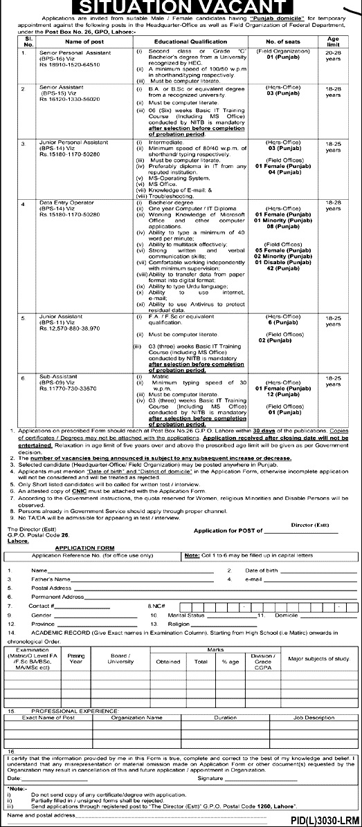 Latest Jobs in Federal Department Post Box Number 26 Lahore 2021