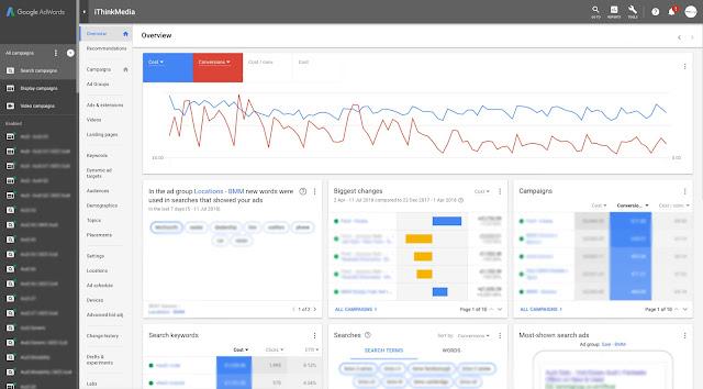أفضل مواقع البحث عن الكلمات المفتاحية لكبار المدونين