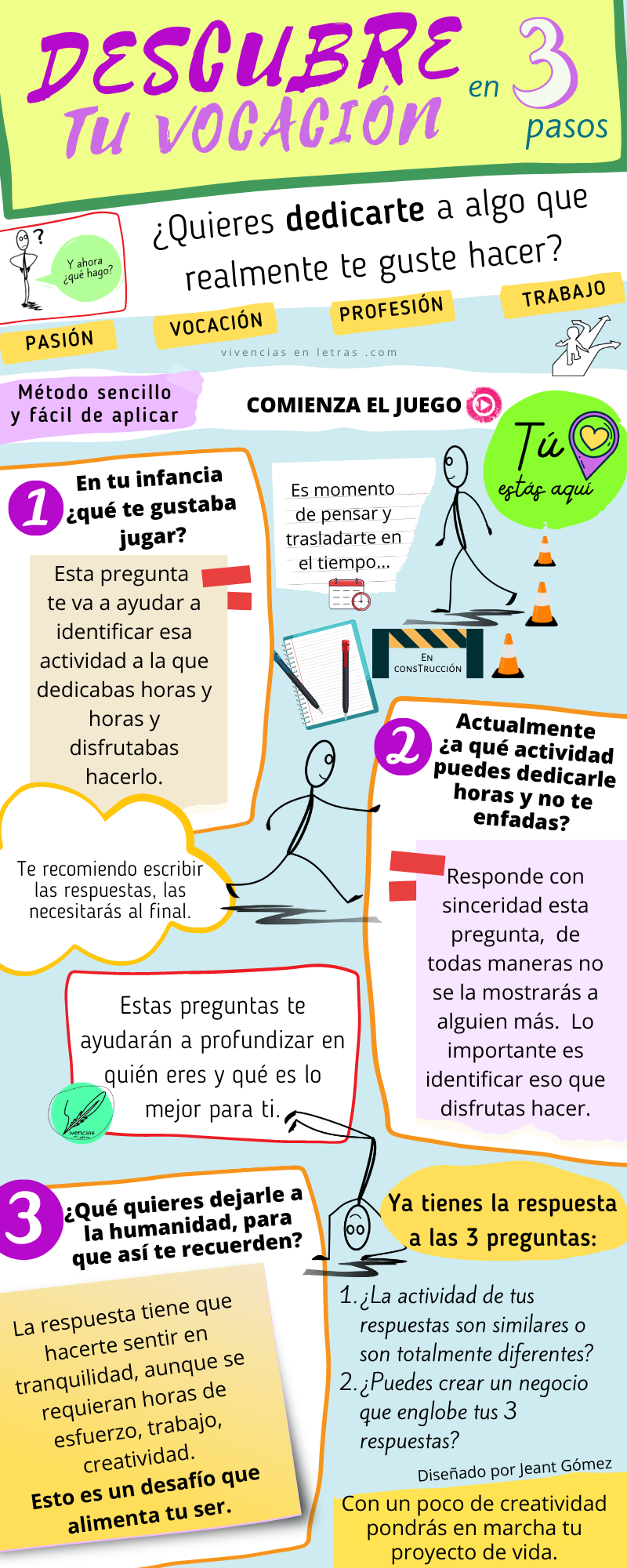 Infografía sobre como descubrir la vocación