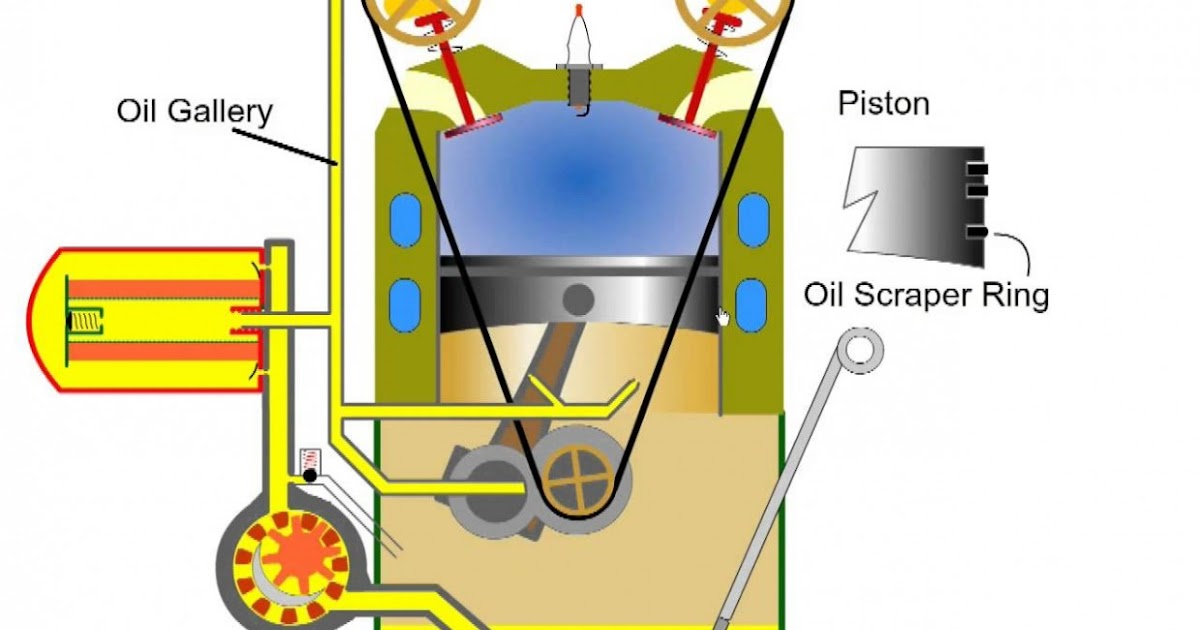 Car Engine Piston Diagram