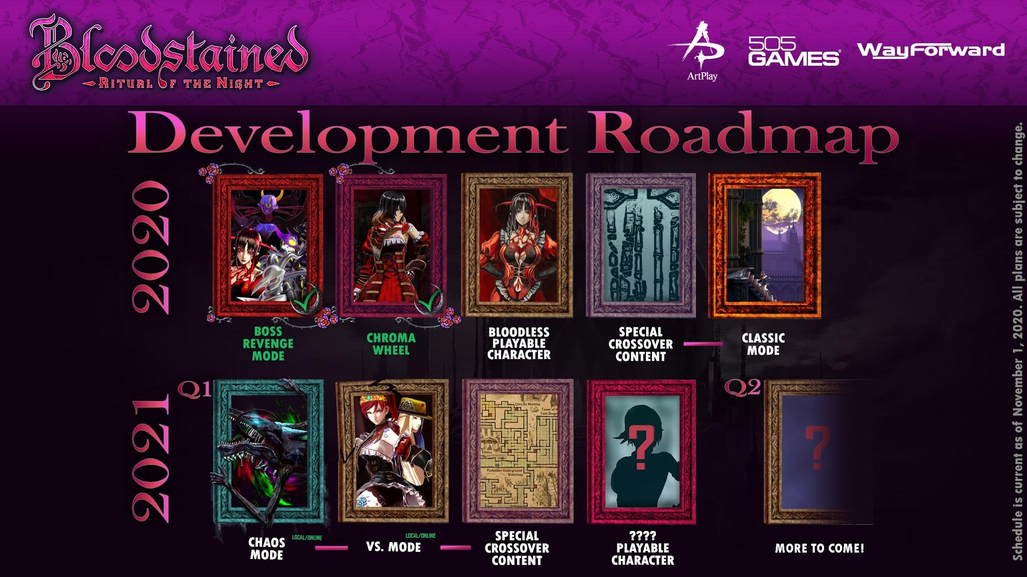 Bloodstained development roadmap