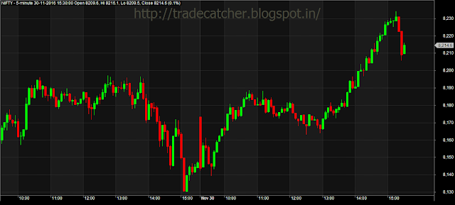 Stock, Blog or Website Name on Amibroker Chart
