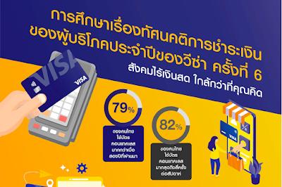 Visa เผยแปดในสิบของคนไทยหันมาใช้จ่ายแบบคอนแทคเลส มากขึ้น แทนการใช้เงินสด