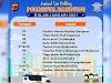 Jadwal SIM Keliling Polresta Bandung Bulan Januari 2021