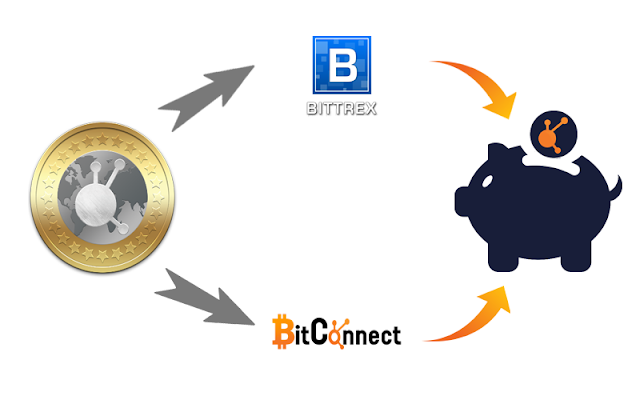 Giao dịch Bitconnect