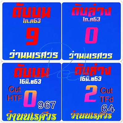 Thailand Lotto 3up direct Set Facebook Timeline Blog Spot 01 July 2020